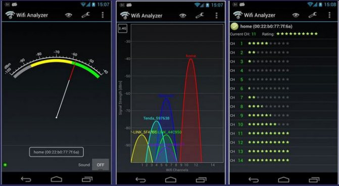 6 best wi-fi analyzer apps for iphone and ipad | techwiser