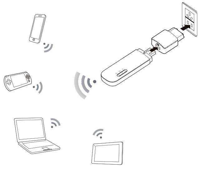 Как подключить 3g модем к планшету на android
