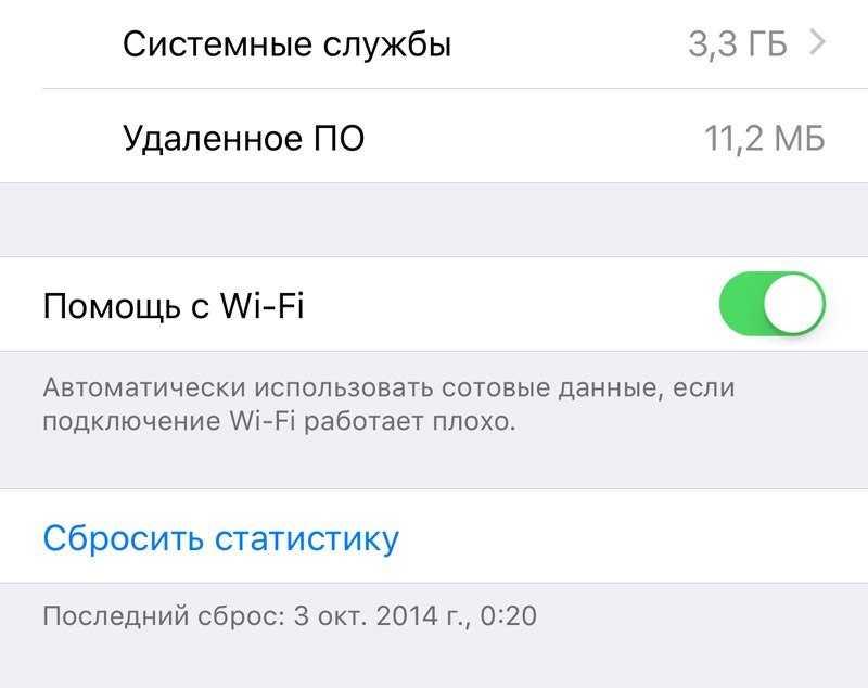 Как обновить ios без wifi и компьютера