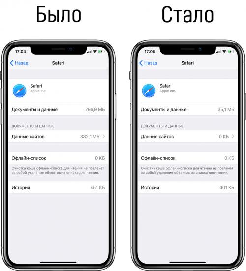 Как очистить кэш приложений на айфоне x, 8, 7, 6, se и айпаде, если они лагают?