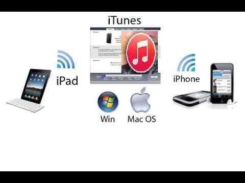 Как подключтить iphone к компьютеру. описание разных способов | простоmac